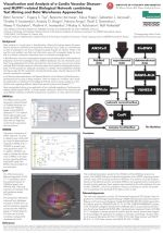 Visualization and Analysis of a Cardio Vascular Disease- and MUPP1-related Biological Network combining Text Mining and Data Warehouse Approaches<br><a target='_blank' href='http://cellmicrocosmos.org/images/posters/cm4/Cm_4_2_CVD_poster_MCCMB_2011__1_1.pdf'>[PDF]</a> <a target='_blank' href='http://mccmb.belozersky.msu.ru/2011/'>[Conference]</a>
